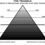 triangle graph