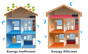 Why Don't We Build Energy Efficient Houses?