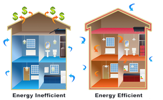 Why don 39 t we build energy efficient houses for Efficient homes